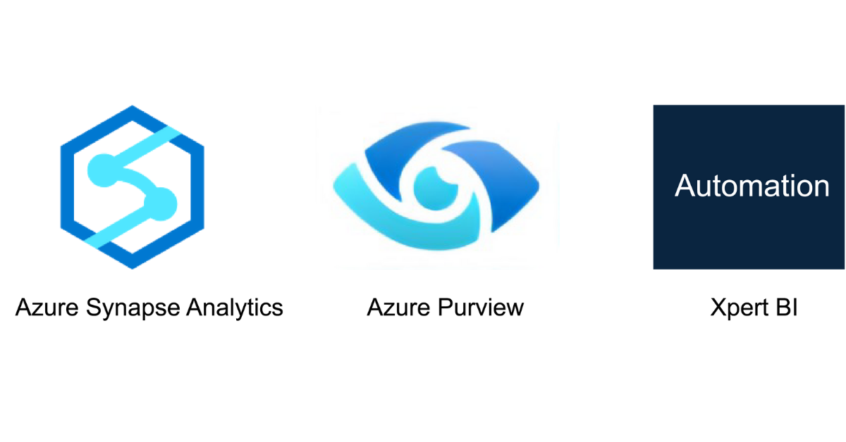Automating Azure Synapse Analytics and Azure Purview