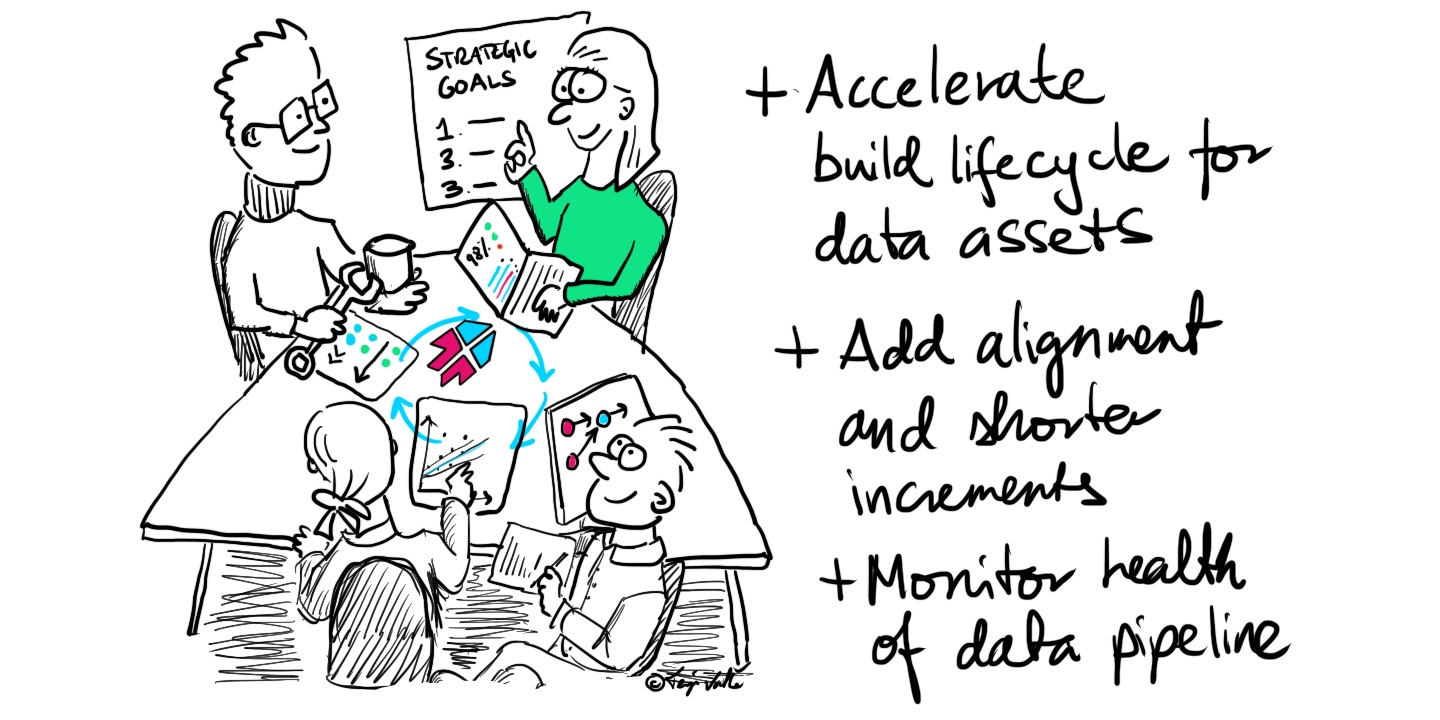 Why DataOps with Data Automation?